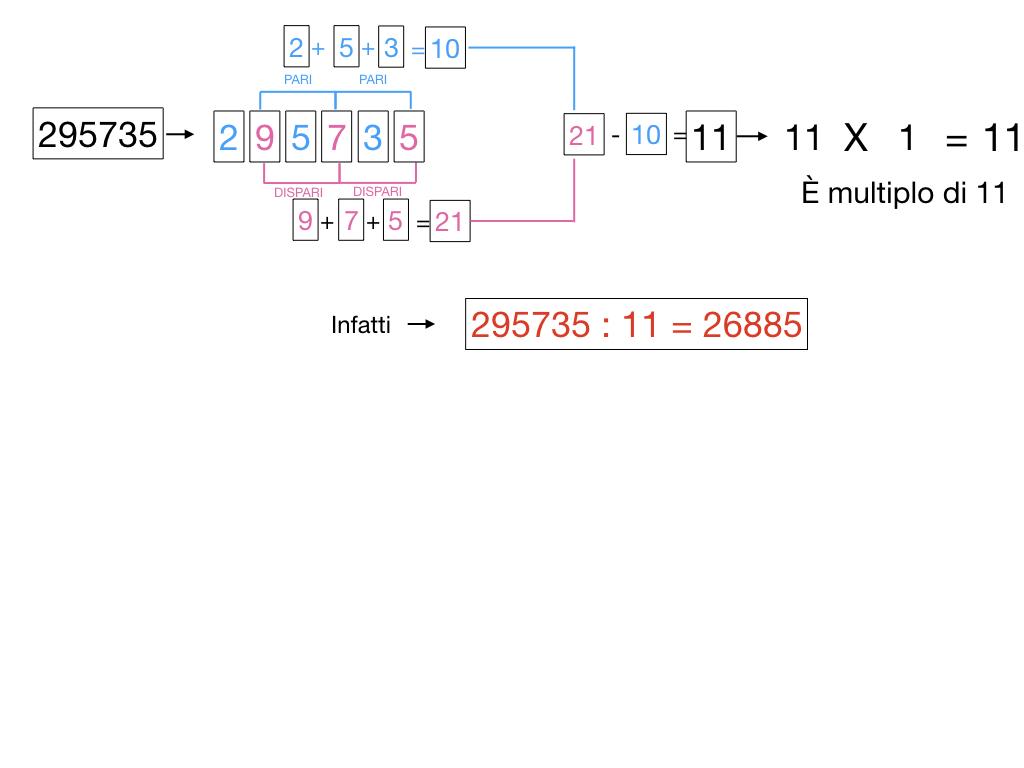 multipli_divisori_divisibilità_simulazione.365