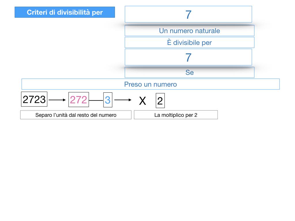 multipli_divisori_divisibilità_simulazione.369