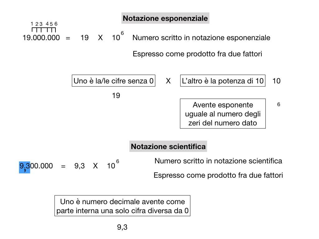 notazione esponenziale e scientifica_simulazione.019
