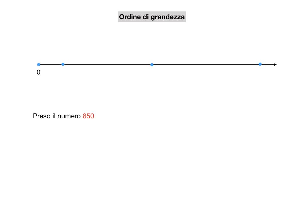 notazione esponenziale e scientifica_simulazione.023