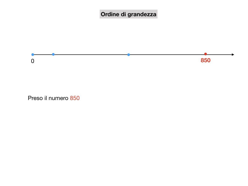 notazione esponenziale e scientifica_simulazione.024