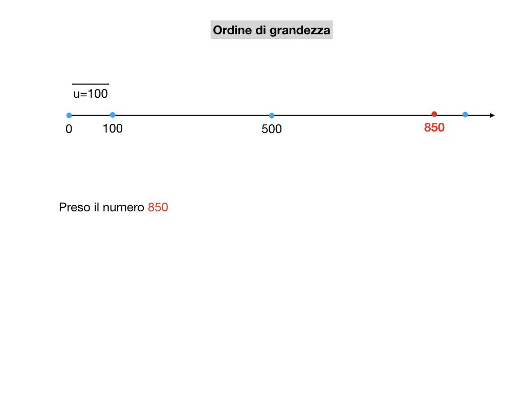 notazione esponenziale e scientifica_simulazione.025