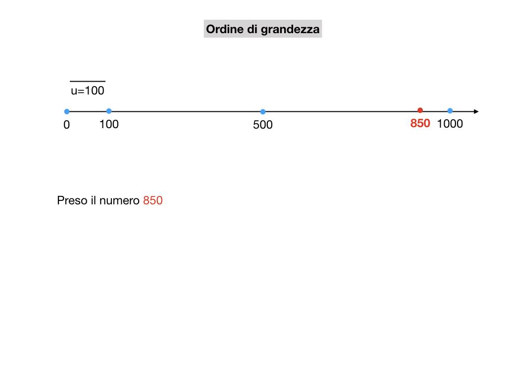 notazione esponenziale e scientifica_simulazione.026