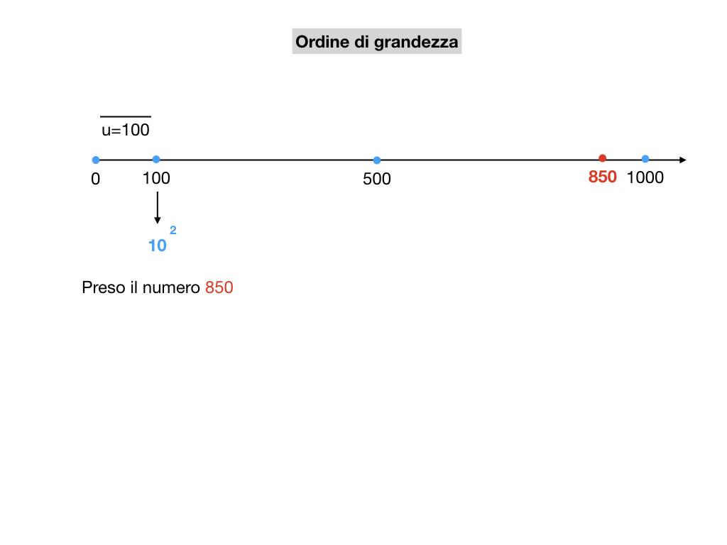 notazione esponenziale e scientifica_simulazione.027
