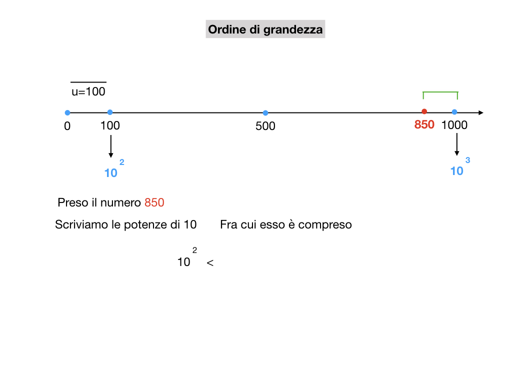 notazione esponenziale e scientifica_simulazione.030