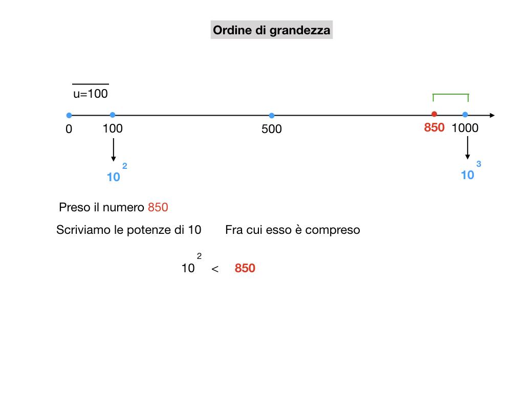 notazione esponenziale e scientifica_simulazione.031