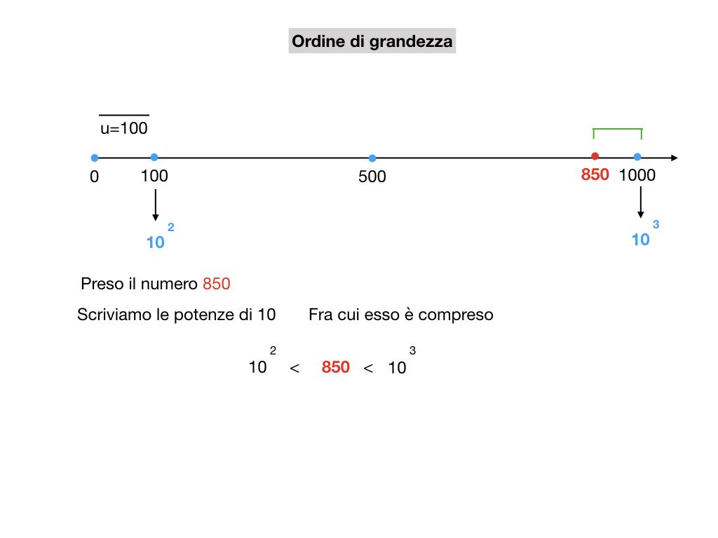 notazione esponenziale e scientifica_simulazione.032