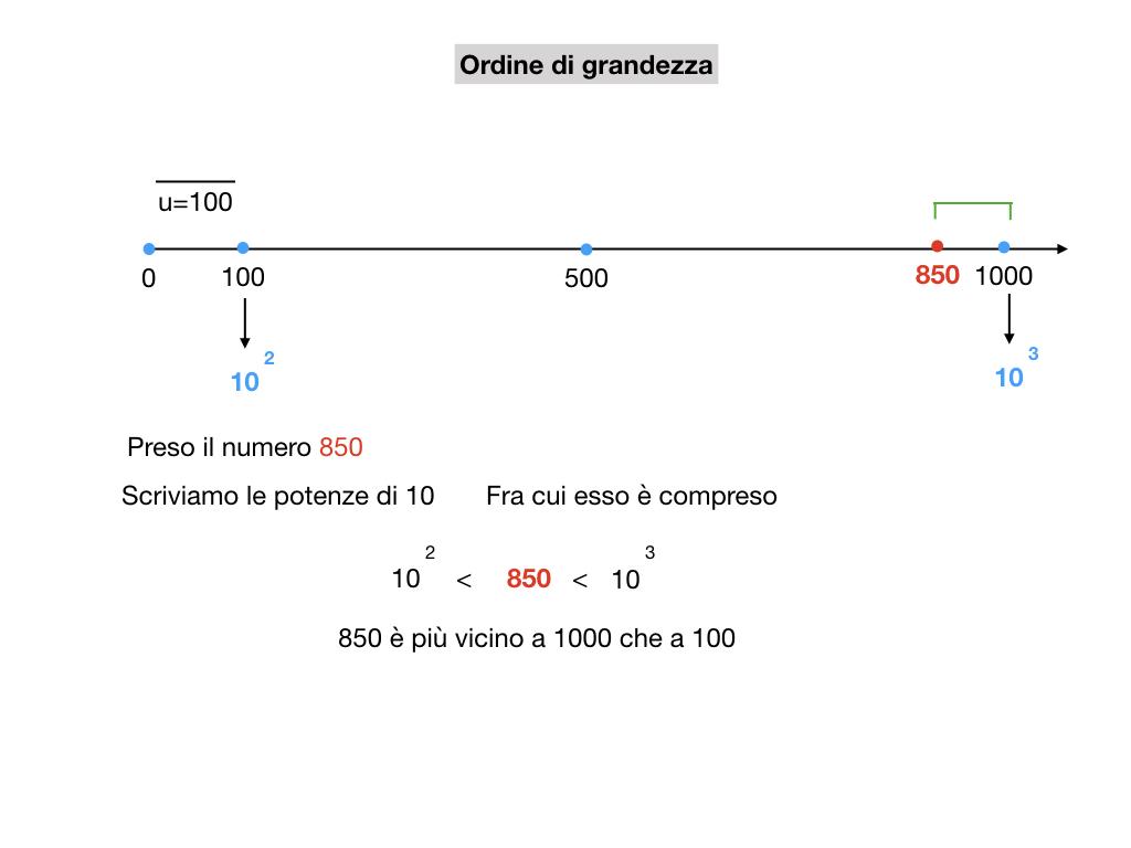 notazione esponenziale e scientifica_simulazione.033