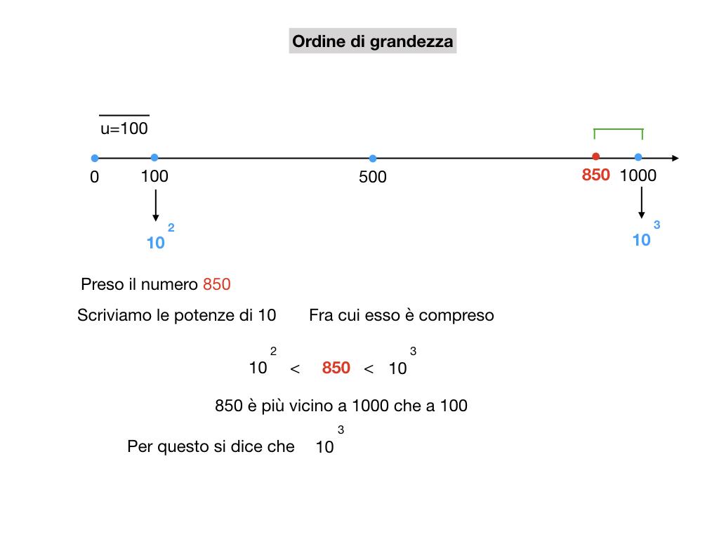 notazione esponenziale e scientifica_simulazione.034