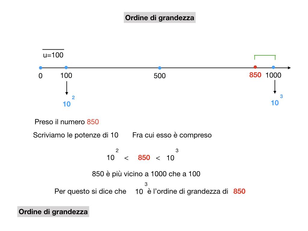 notazione esponenziale e scientifica_simulazione.036