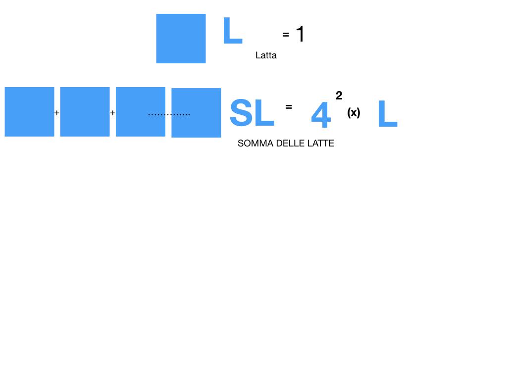 problema_potenze_2_simulazione.010