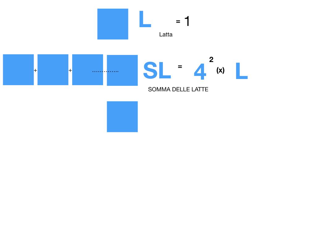 problema_potenze_2_simulazione.011