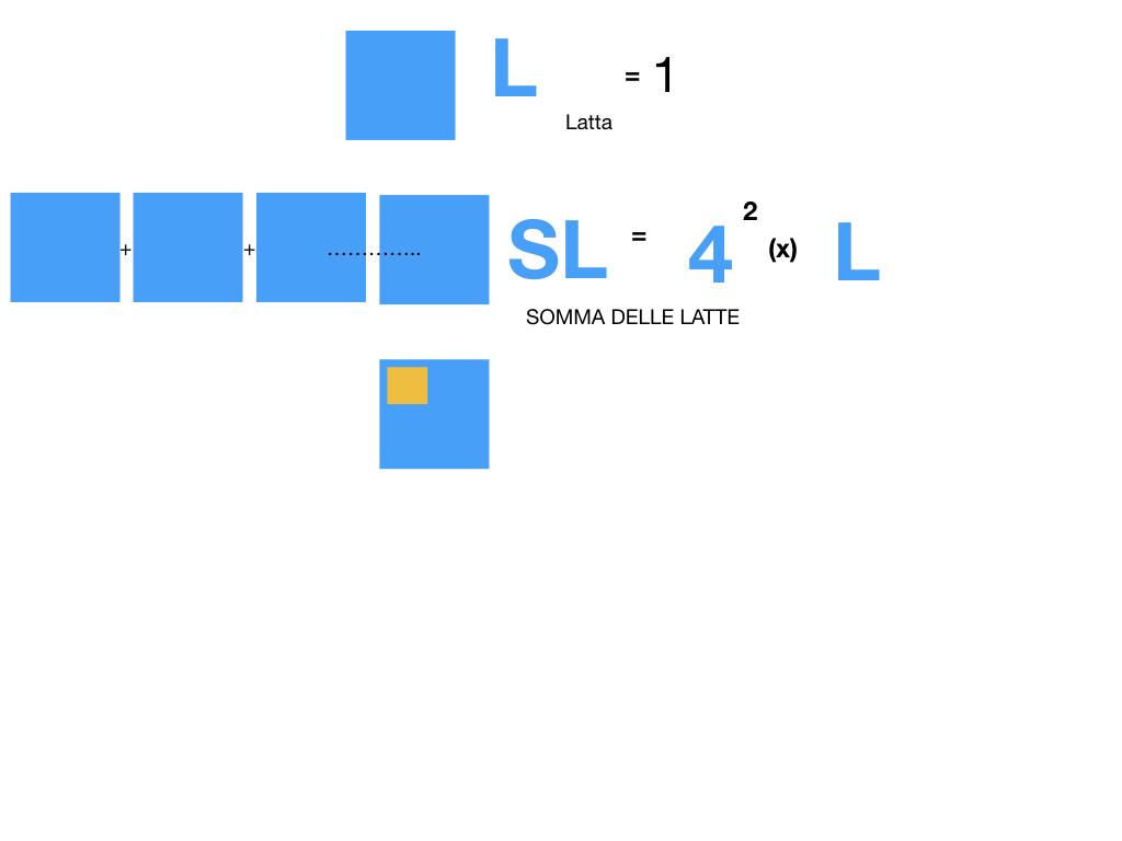 problema_potenze_2_simulazione.012