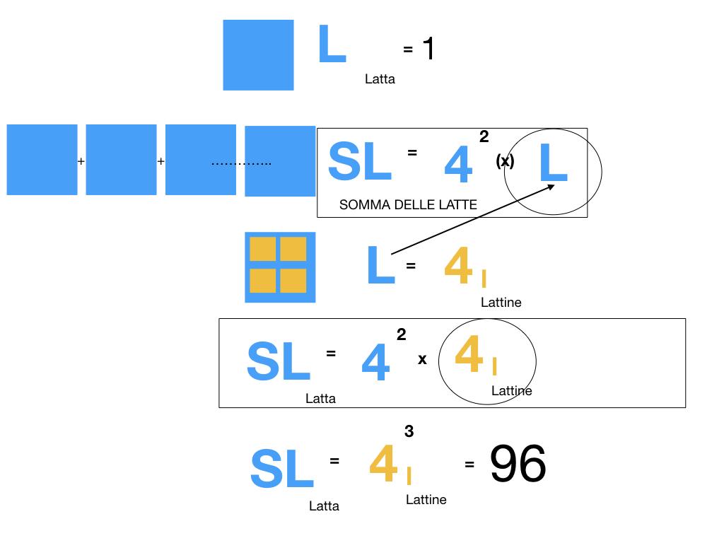 problema_potenze_2_simulazione.021