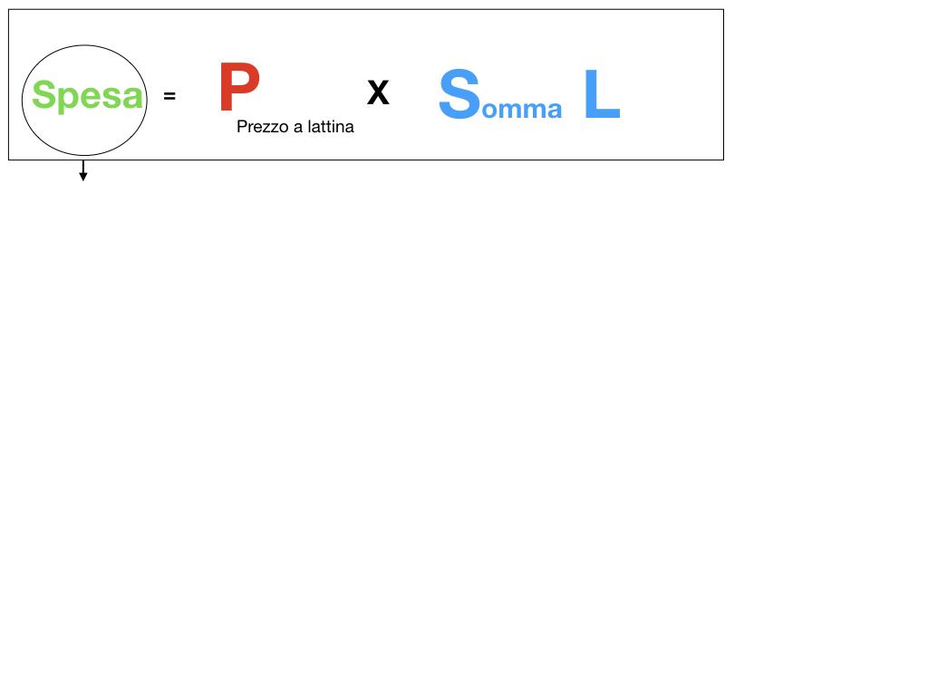 problema_potenze_2_simulazione.027