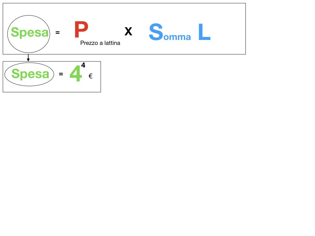 problema_potenze_2_simulazione.028