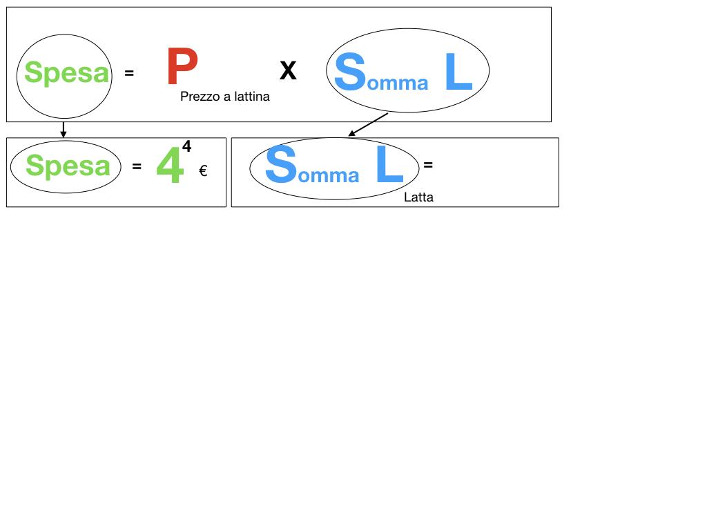 problema_potenze_2_simulazione.029