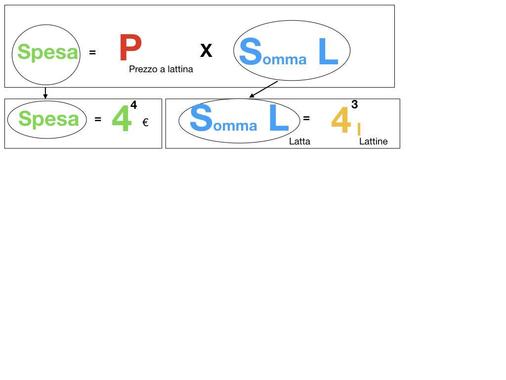 problema_potenze_2_simulazione.030