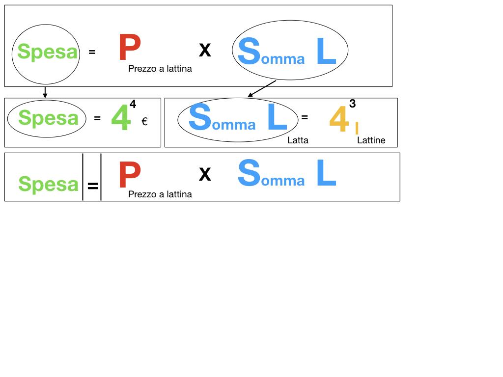 problema_potenze_2_simulazione.031