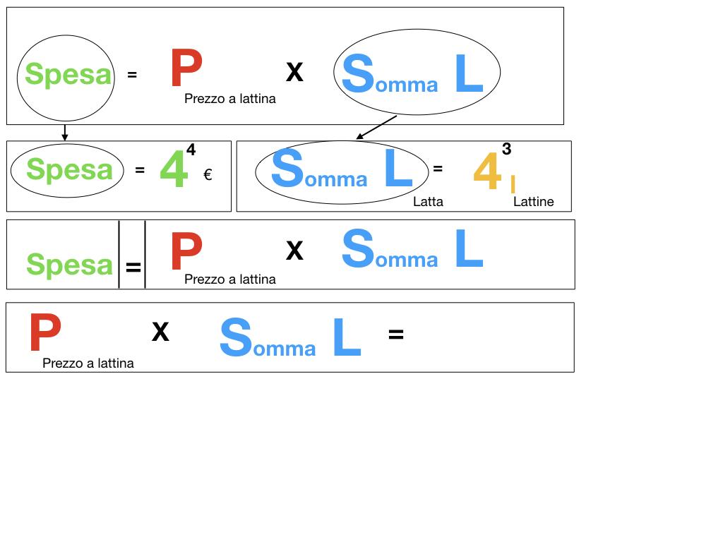 problema_potenze_2_simulazione.032