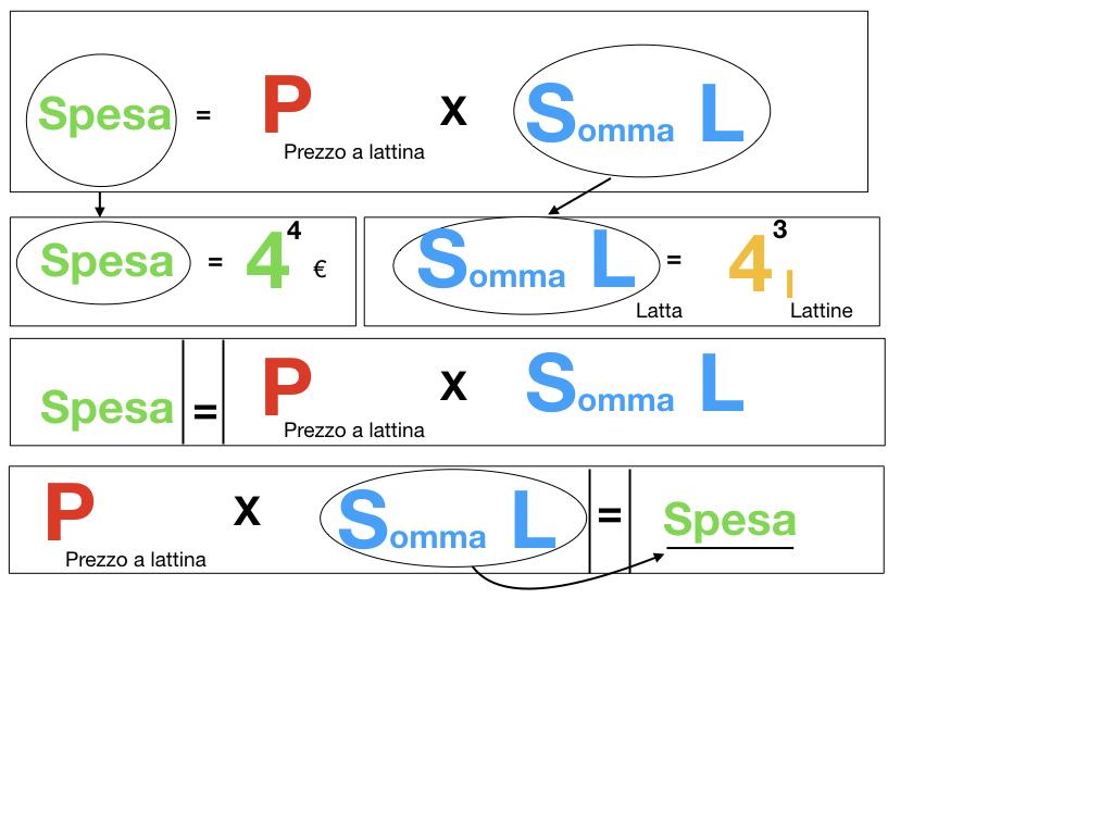 problema_potenze_2_simulazione.034