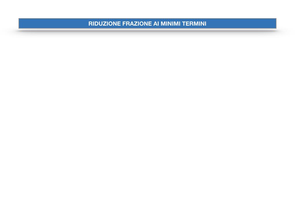 riduzione di frazione a minimi termini_SIMULAZIONE.001