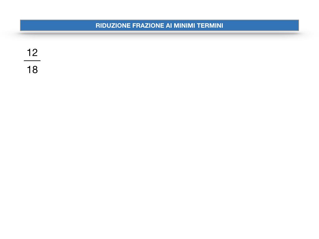 riduzione di frazione a minimi termini_SIMULAZIONE.002