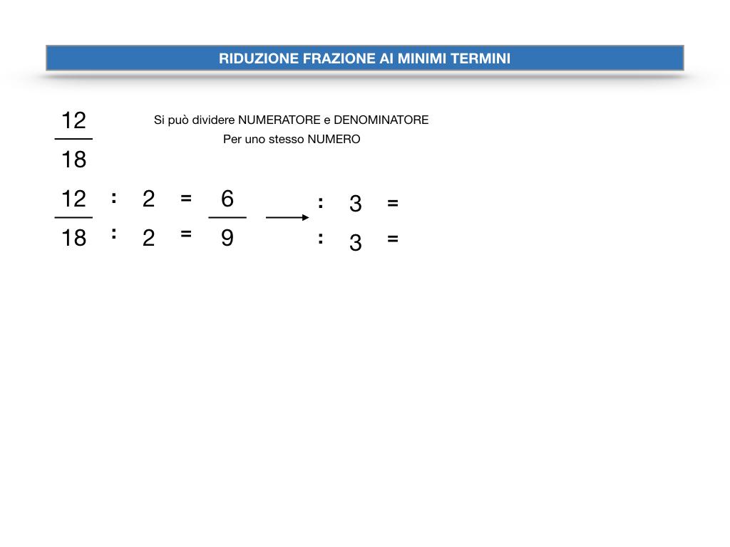 riduzione di frazione a minimi termini_SIMULAZIONE.006