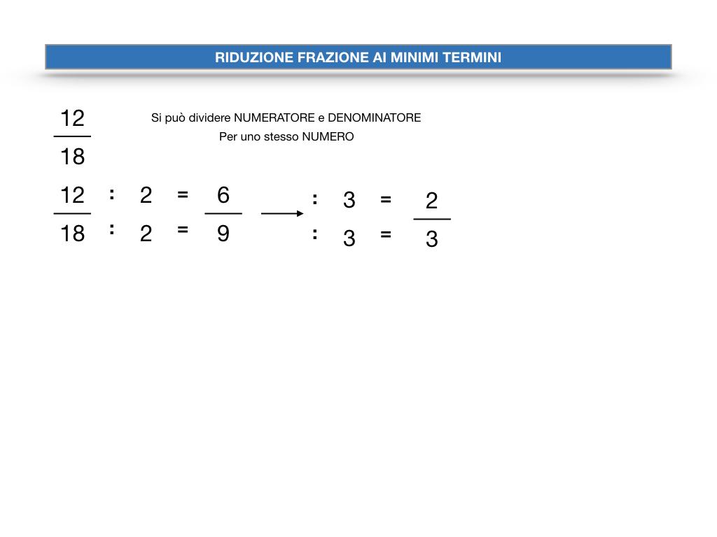 riduzione di frazione a minimi termini_SIMULAZIONE.007