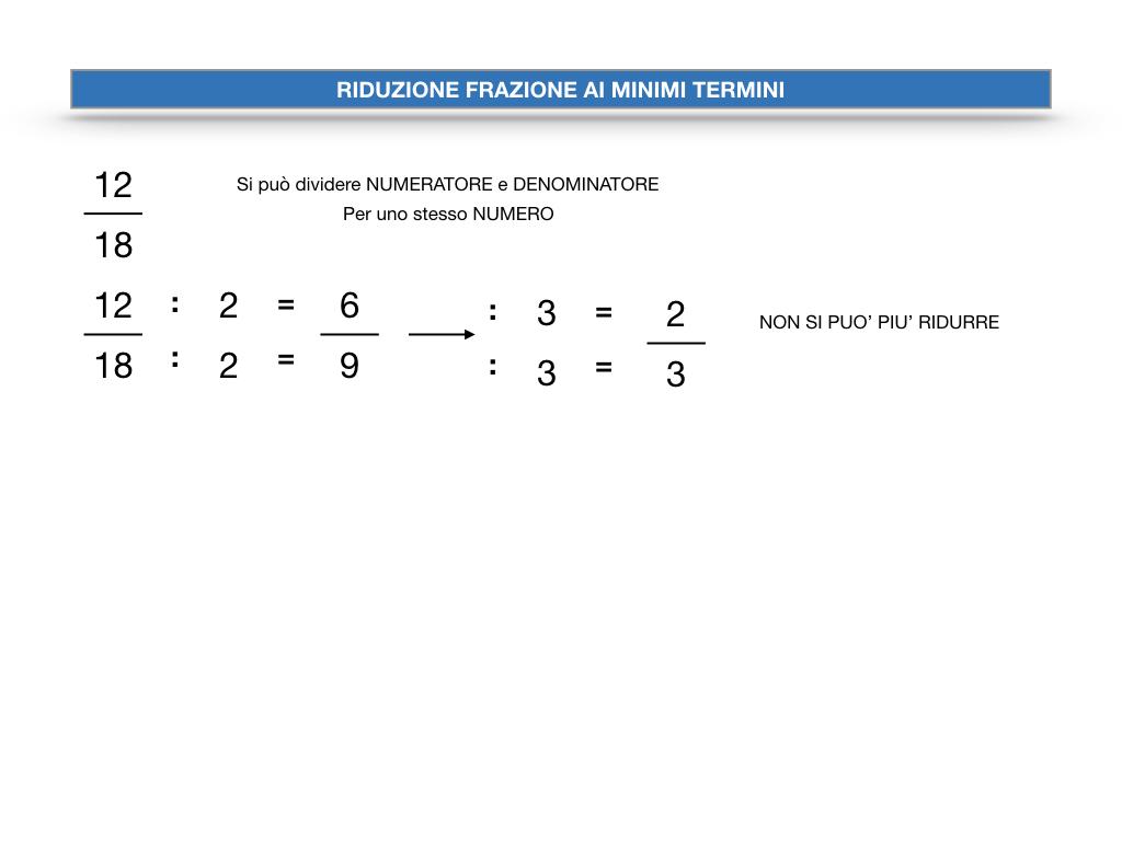 riduzione di frazione a minimi termini_SIMULAZIONE.008
