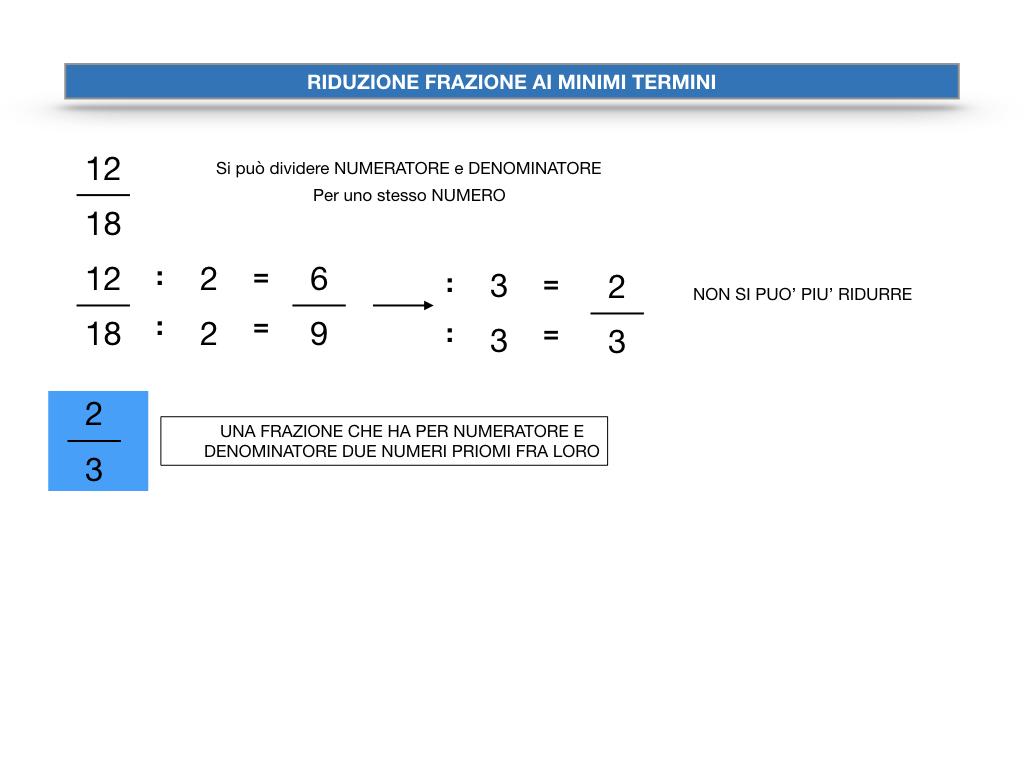 riduzione di frazione a minimi termini_SIMULAZIONE.009