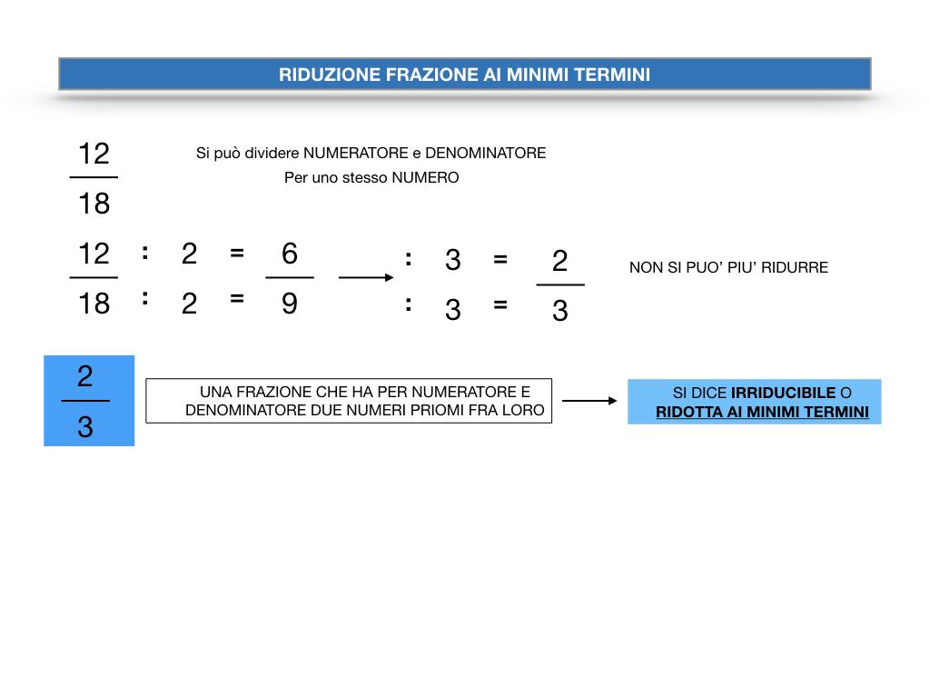 riduzione di frazione a minimi termini_SIMULAZIONE.010