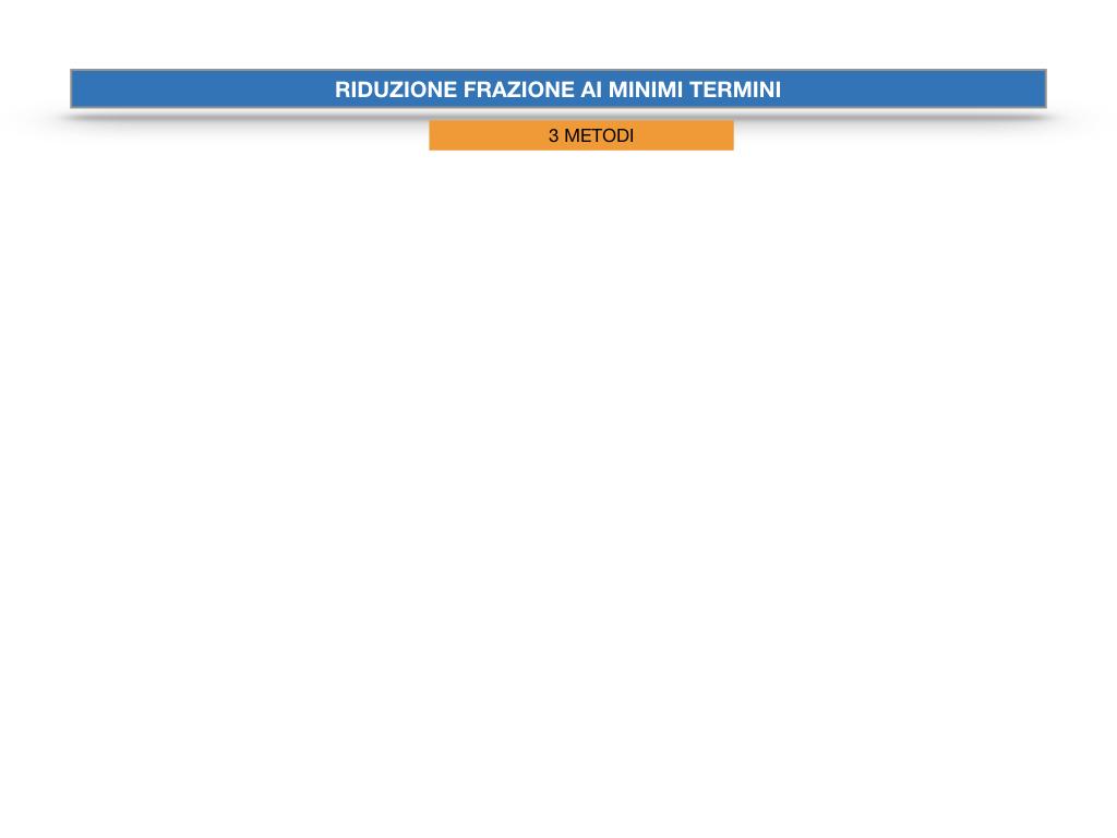 riduzione di frazione a minimi termini_SIMULAZIONE.015