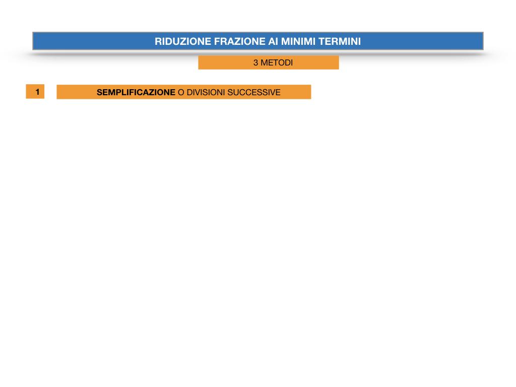riduzione di frazione a minimi termini_SIMULAZIONE.016