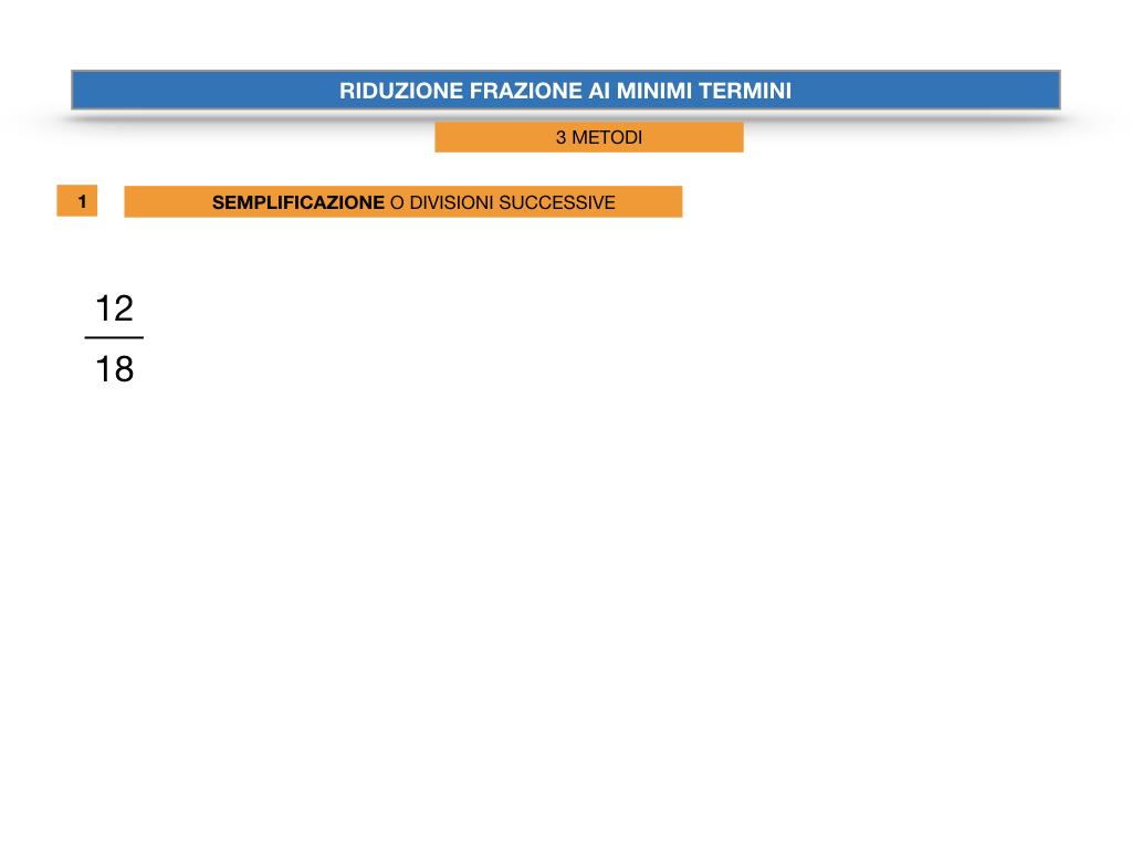 riduzione di frazione a minimi termini_SIMULAZIONE.017