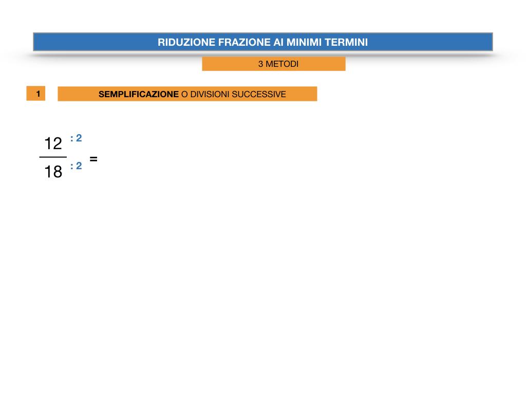 riduzione di frazione a minimi termini_SIMULAZIONE.018