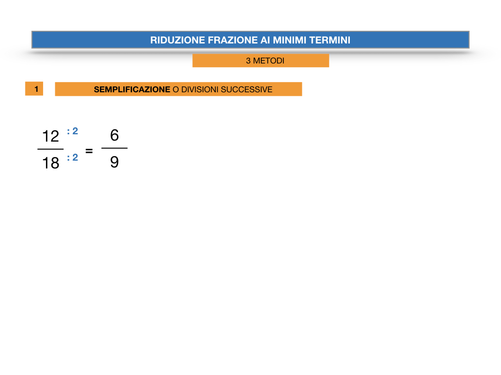 riduzione di frazione a minimi termini_SIMULAZIONE.019