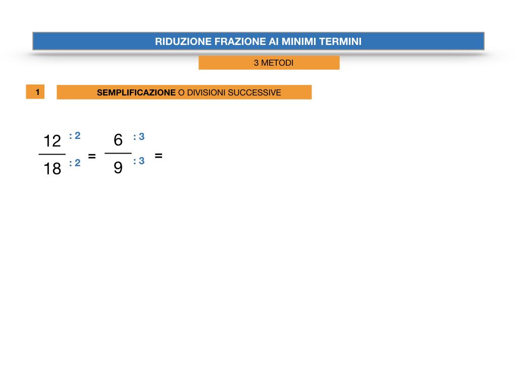 riduzione di frazione a minimi termini_SIMULAZIONE.020