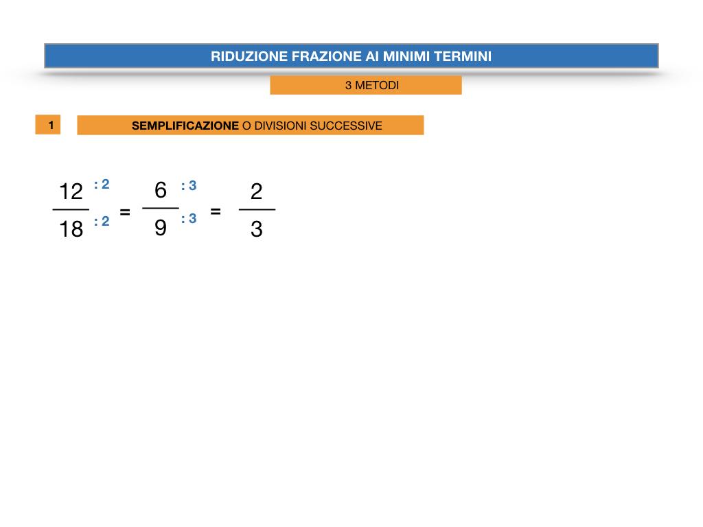 riduzione di frazione a minimi termini_SIMULAZIONE.021