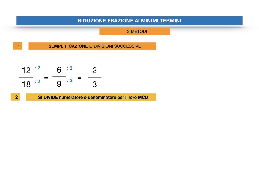riduzione di frazione a minimi termini_SIMULAZIONE.022