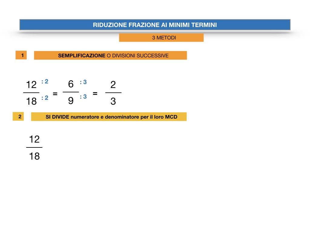 riduzione di frazione a minimi termini_SIMULAZIONE.023