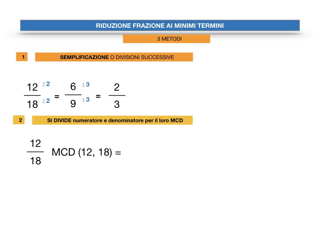 riduzione di frazione a minimi termini_SIMULAZIONE.024