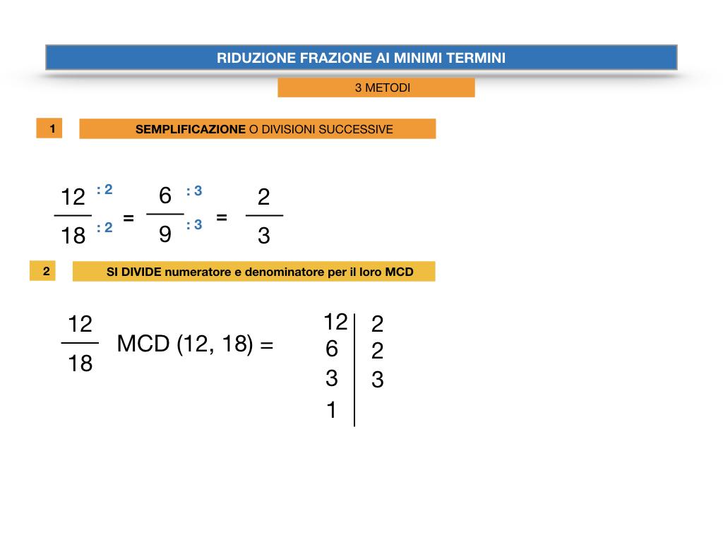 riduzione di frazione a minimi termini_SIMULAZIONE.025