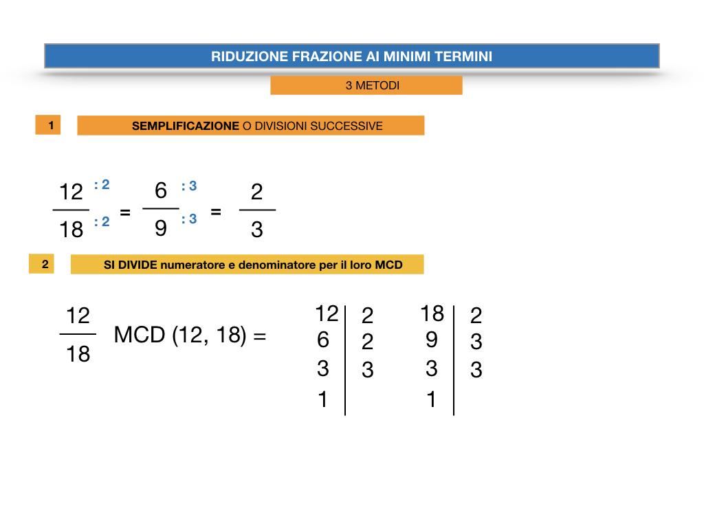 riduzione di frazione a minimi termini_SIMULAZIONE.026