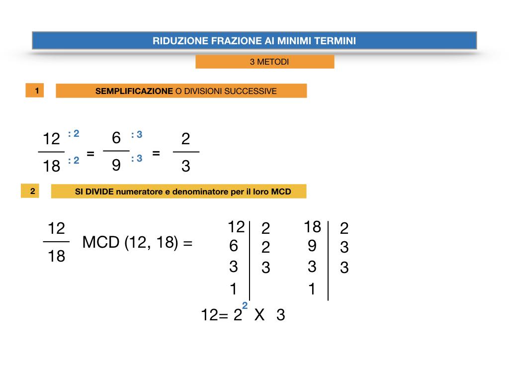 riduzione di frazione a minimi termini_SIMULAZIONE.027