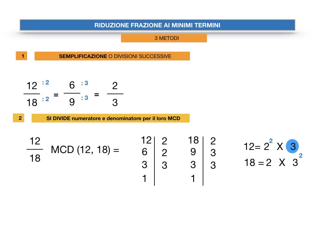 riduzione di frazione a minimi termini_SIMULAZIONE.029