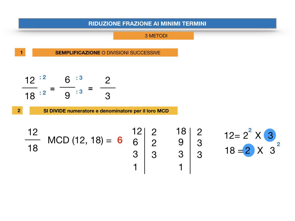 riduzione di frazione a minimi termini_SIMULAZIONE.031