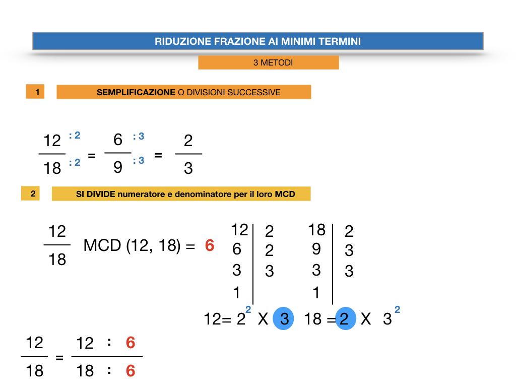 riduzione di frazione a minimi termini_SIMULAZIONE.033