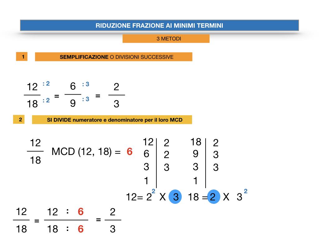 riduzione di frazione a minimi termini_SIMULAZIONE.034
