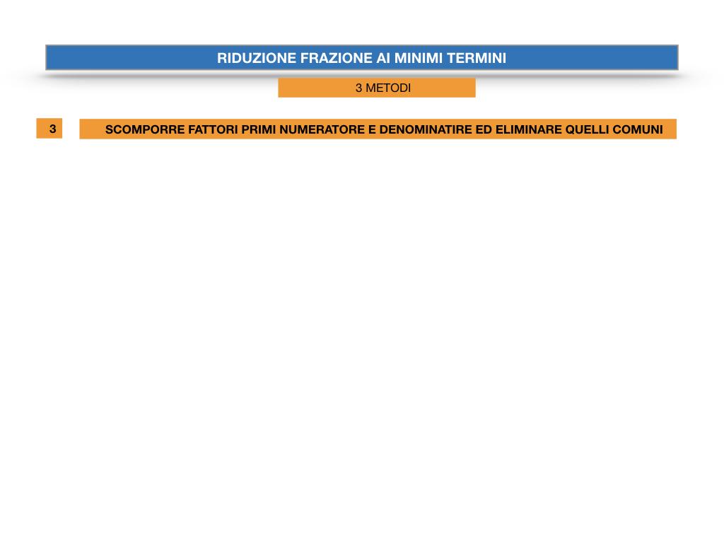 riduzione di frazione a minimi termini_SIMULAZIONE.035